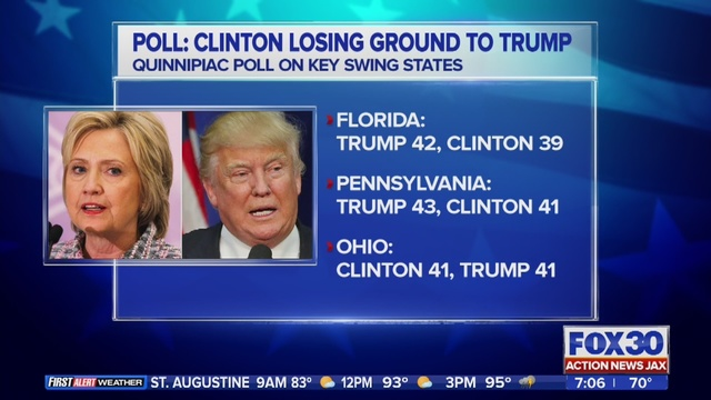 new_poll_shows_hillary_clinton_losing_fa_0_5411069_ver1-0_640_360
